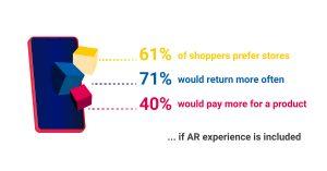 AR shopping